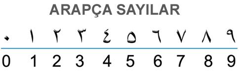 Arapça Rakamlar