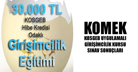 Konya Kosgeb